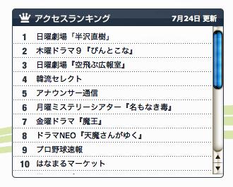 TBSアクセスランキング0724.png