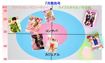 週刊誌マトリックス7月のコピー.jpg